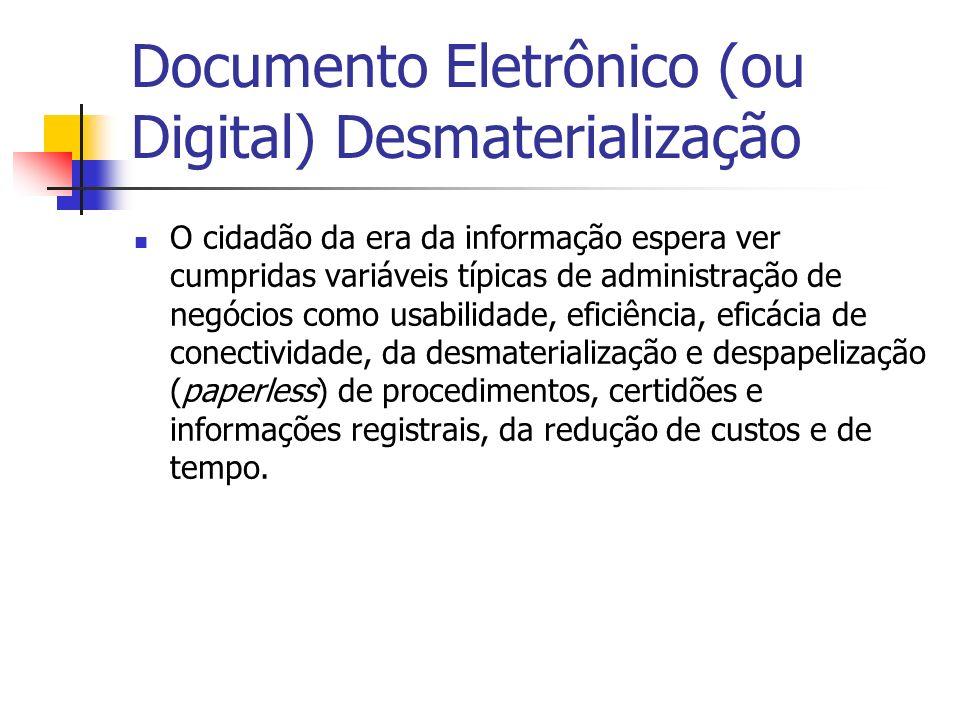 Documento Eletrônico (ou Digital) Desmaterialização O cidadão da era da informação espera ver cumpridas variáveis típicas de administração de negócios