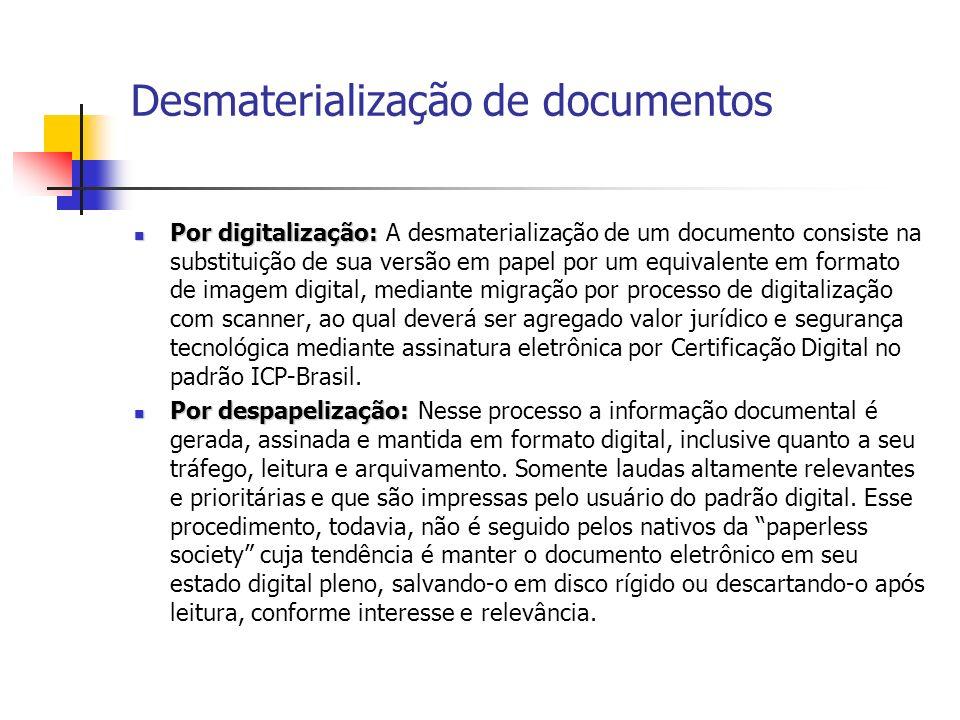 Desmaterialização de documentos Por digitalização: Por digitalização: A desmaterialização de um documento consiste na substituição de sua versão em pa