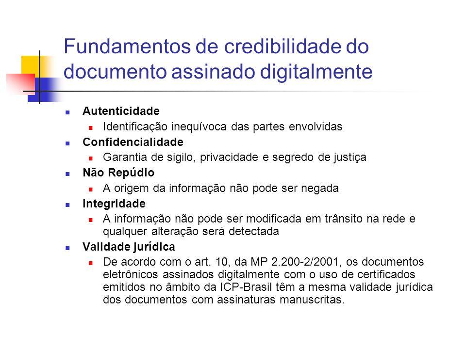 Fundamentos de credibilidade do documento assinado digitalmente Autenticidade Identificação inequívoca das partes envolvidas Confidencialidade Garanti