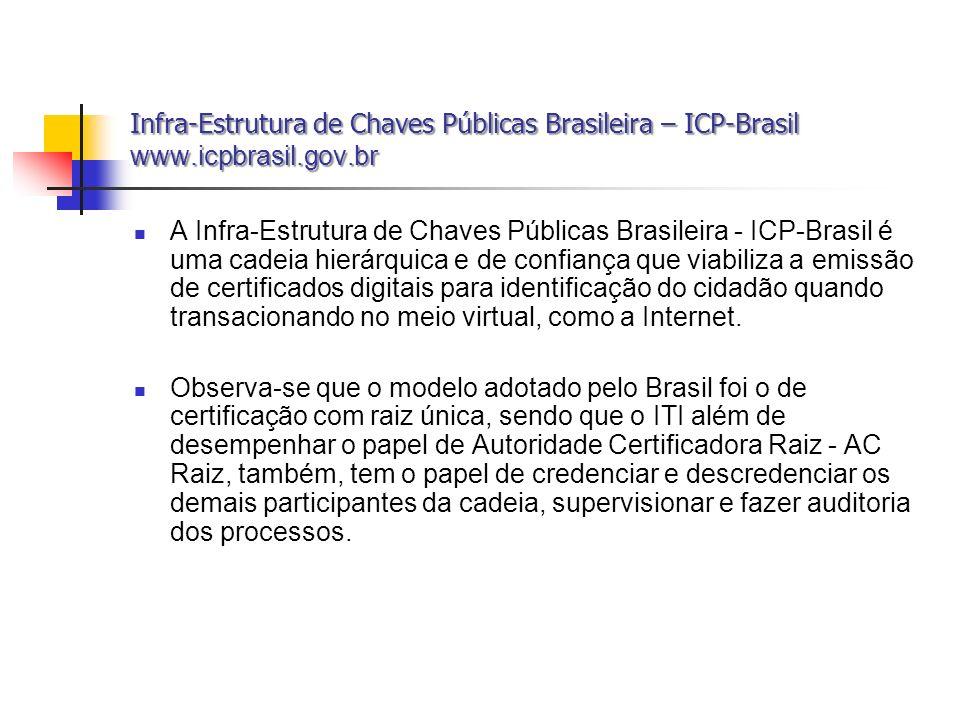 Infra-Estrutura de Chaves Públicas Brasileira – ICP-Brasil www.icpbrasil.gov.br A Infra-Estrutura de Chaves Públicas Brasileira - ICP-Brasil é uma cad