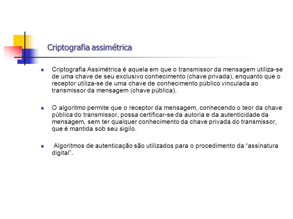 Criptografia assimétrica Criptografia assimétrica Criptografia Assimétrica é aquela em que o transmissor da mensagem utiliza-se de uma chave de seu ex