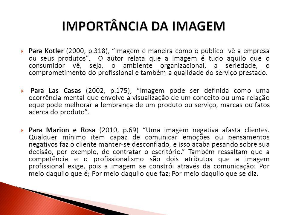 Para Kotler (2000, p.318), Imagem é maneira como o público vê a empresa ou seus produtos. O autor relata que a imagem é tudo aquilo que o consumidor v