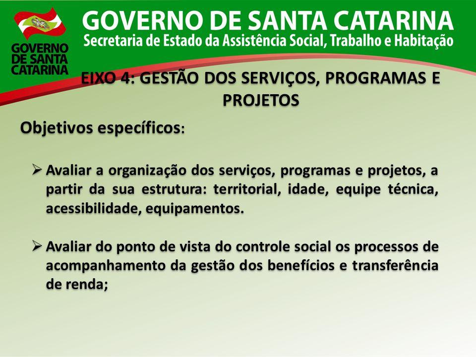EIXO 4: GESTÃO DOS SERVIÇOS, PROGRAMAS E PROJETOS Objetivos específicos : Avaliar a organização dos serviços, programas e projetos, a partir da sua es