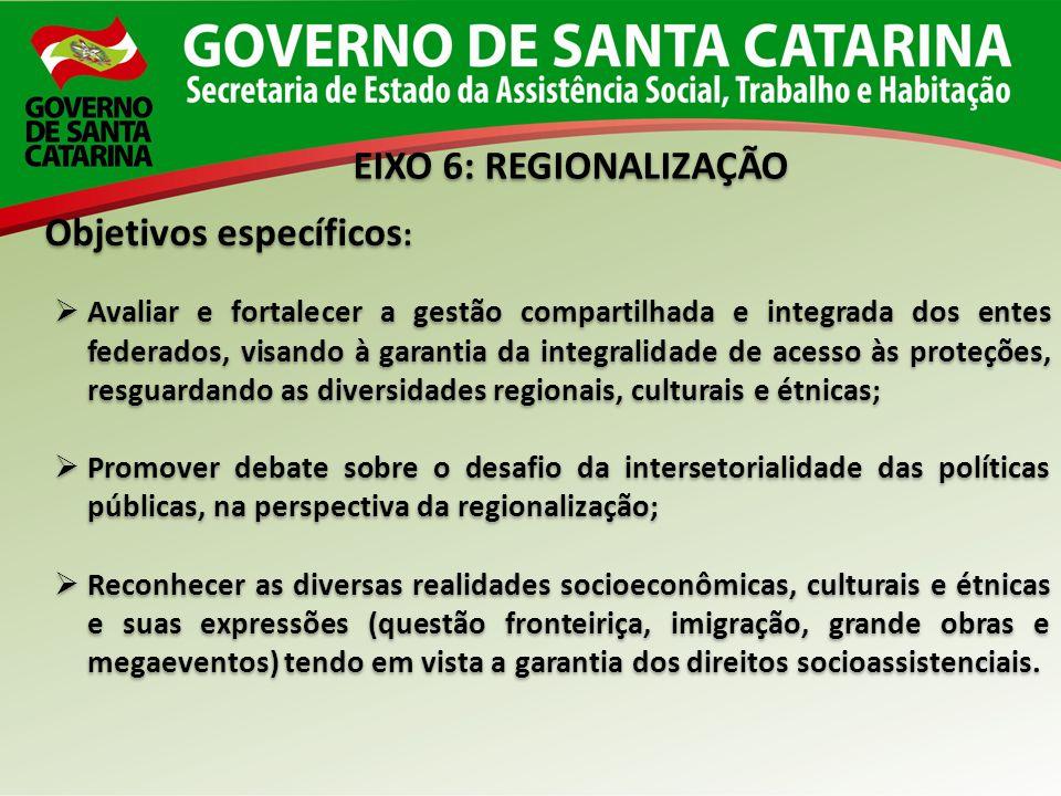 EIXO 6: REGIONALIZAÇÃO Objetivos específicos : Avaliar e fortalecer a gestão compartilhada e integrada dos entes federados, visando à garantia da inte