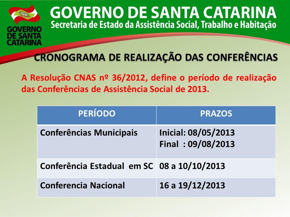 CRONOGRAMA DE REALIZAÇÃO DAS CONFERÊNCIAS A Resolução CNAS nº 36/2012, define o período de realização das Conferências de Assistência Social de 2013.