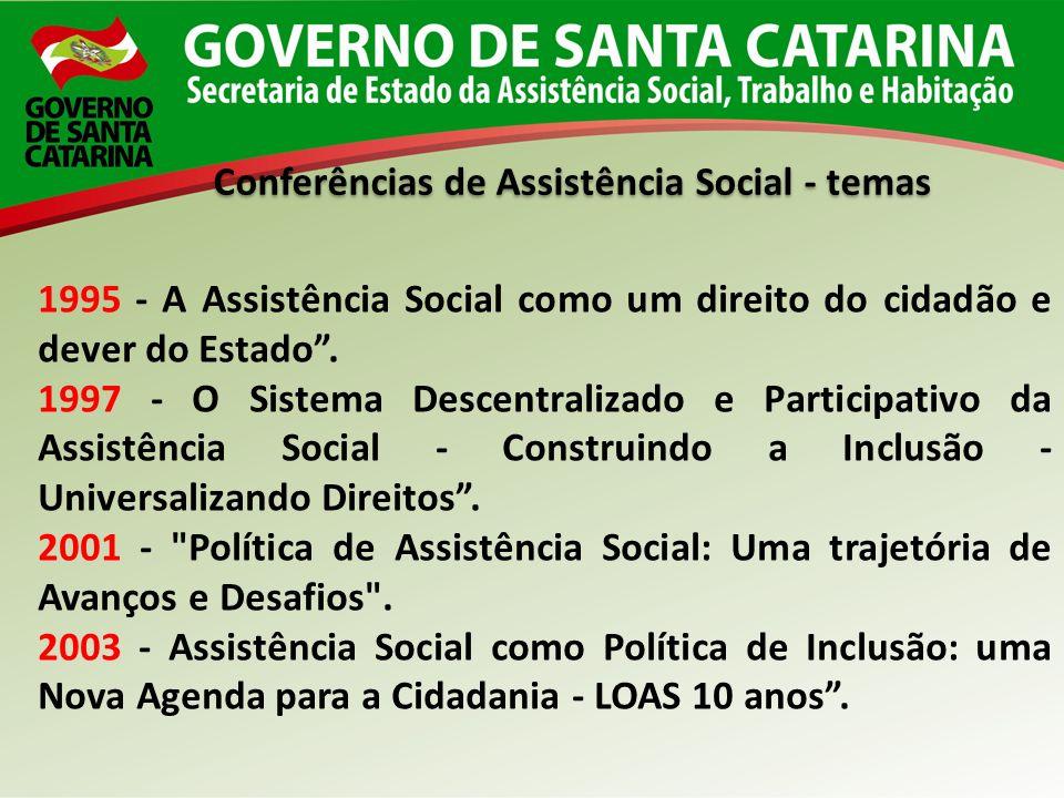 Conferências de Assistência Social - temas 1995 - A Assistência Social como um direito do cidadão e dever do Estado. 1997 - O Sistema Descentralizado
