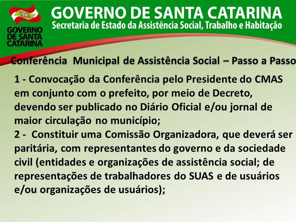 Conferência Municipal de Assistência Social – Passo a Passo 1 - Convocação da Conferência pelo Presidente do CMAS em conjunto com o prefeito, por meio