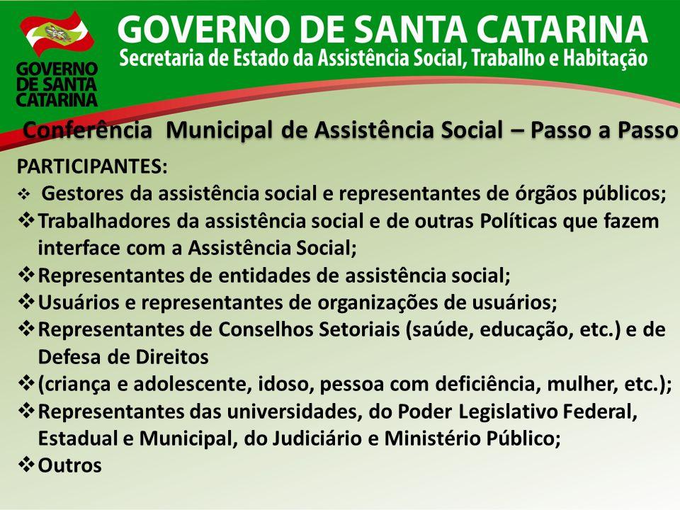 Conferência Municipal de Assistência Social – Passo a Passo PARTICIPANTES: Gestores da assistência social e representantes de órgãos públicos; Trabalh