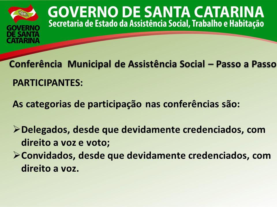 Conferência Municipal de Assistência Social – Passo a Passo PARTICIPANTES: As categorias de participação nas conferências são: Delegados, desde que de