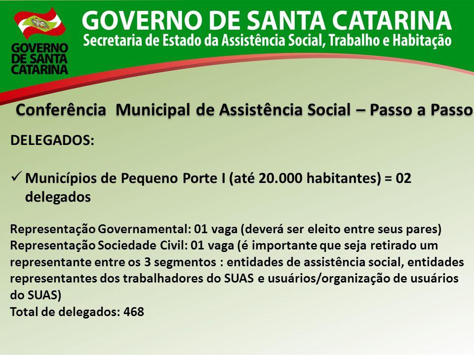 Conferência Municipal de Assistência Social – Passo a Passo DELEGADOS: Municípios de Pequeno Porte I (até 20.000 habitantes) = 02 delegados Representa