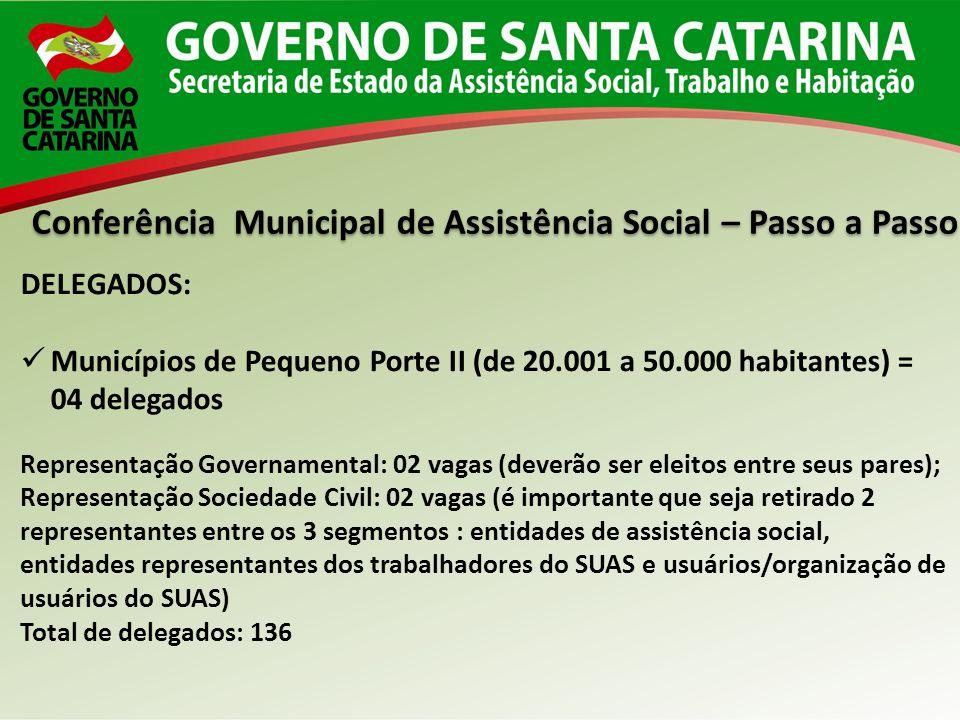 Conferência Municipal de Assistência Social – Passo a Passo DELEGADOS: Municípios de Pequeno Porte II (de 20.001 a 50.000 habitantes) = 04 delegados R