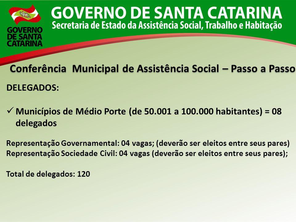Conferência Municipal de Assistência Social – Passo a Passo DELEGADOS: Municípios de Médio Porte (de 50.001 a 100.000 habitantes) = 08 delegados Repre