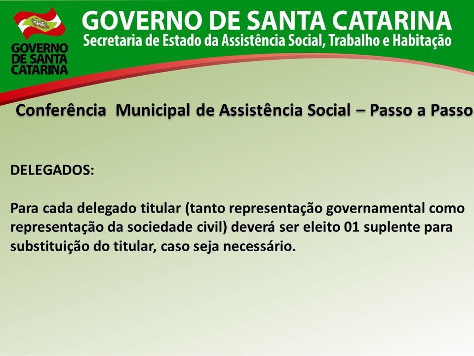Conferência Municipal de Assistência Social – Passo a Passo DELEGADOS: Para cada delegado titular (tanto representação governamental como representaçã