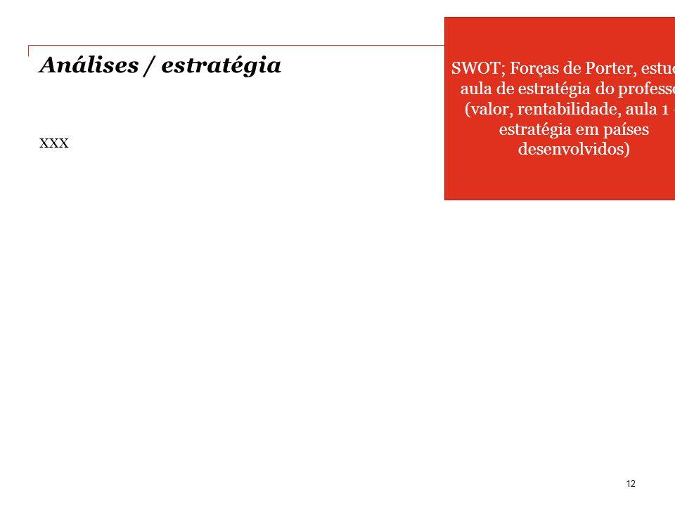 Análises / estratégia xxx 12 SWOT; Forças de Porter, estudar aula de estratégia do professor (valor, rentabilidade, aula 1 – estratégia em países dese
