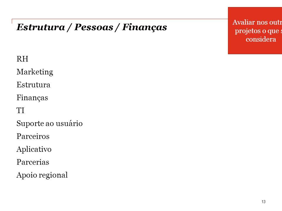 Estrutura / Pessoas / Finanças RH Marketing Estrutura Finanças TI Suporte ao usuário Parceiros Aplicativo Parcerias Apoio regional 13 Avaliar nos outr