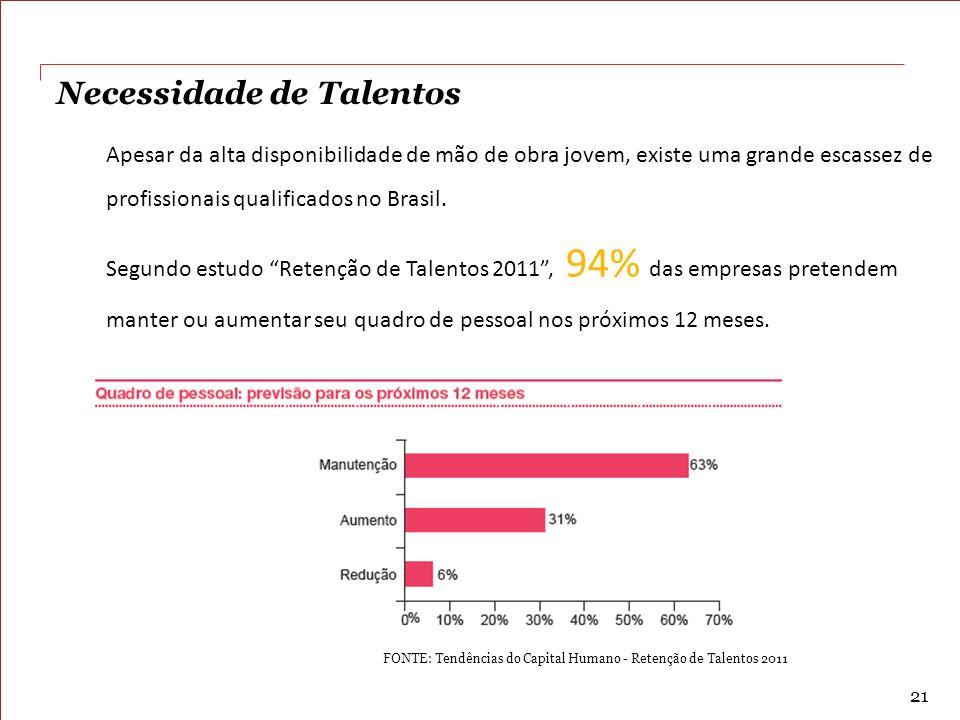 PwC Apesar da alta disponibilidade de mão de obra jovem, existe uma grande escassez de profissionais qualificados no Brasil. Segundo estudo Retenção d
