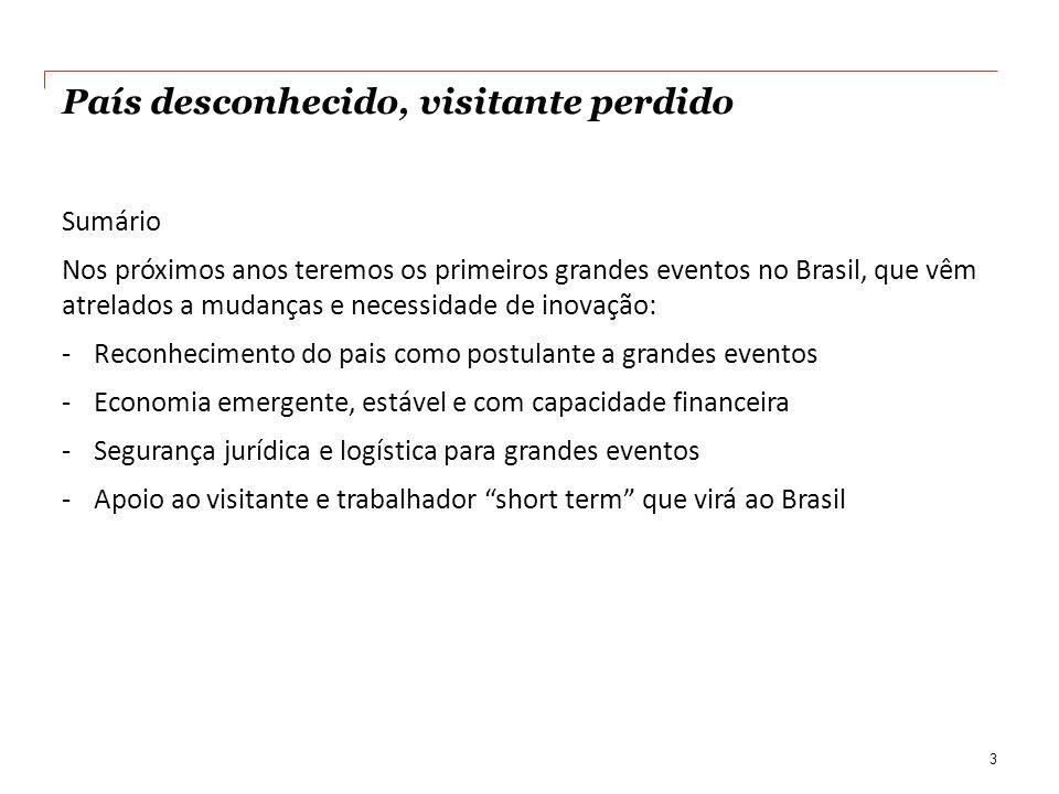 Projeção / sustentabilidade Podemos analisar o Brasil em 3 óticas...