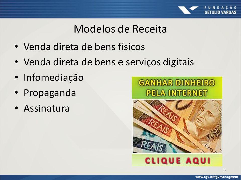 Modelos de Receita Venda direta de bens físicos Venda direta de bens e serviços digitais Infomediação Propaganda Assinatura 12
