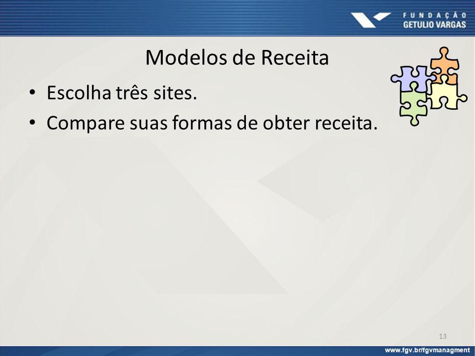 Modelos de Receita Escolha três sites. Compare suas formas de obter receita. 13