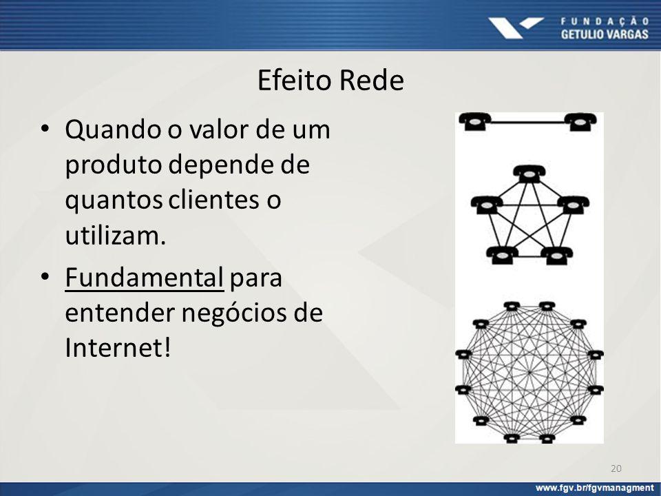 Efeito Rede Quando o valor de um produto depende de quantos clientes o utilizam. Fundamental para entender negócios de Internet! 20