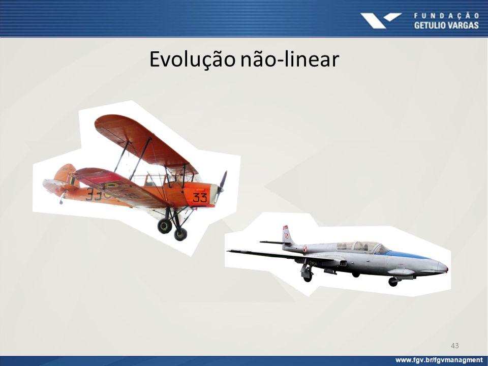 Evolução não-linear 43