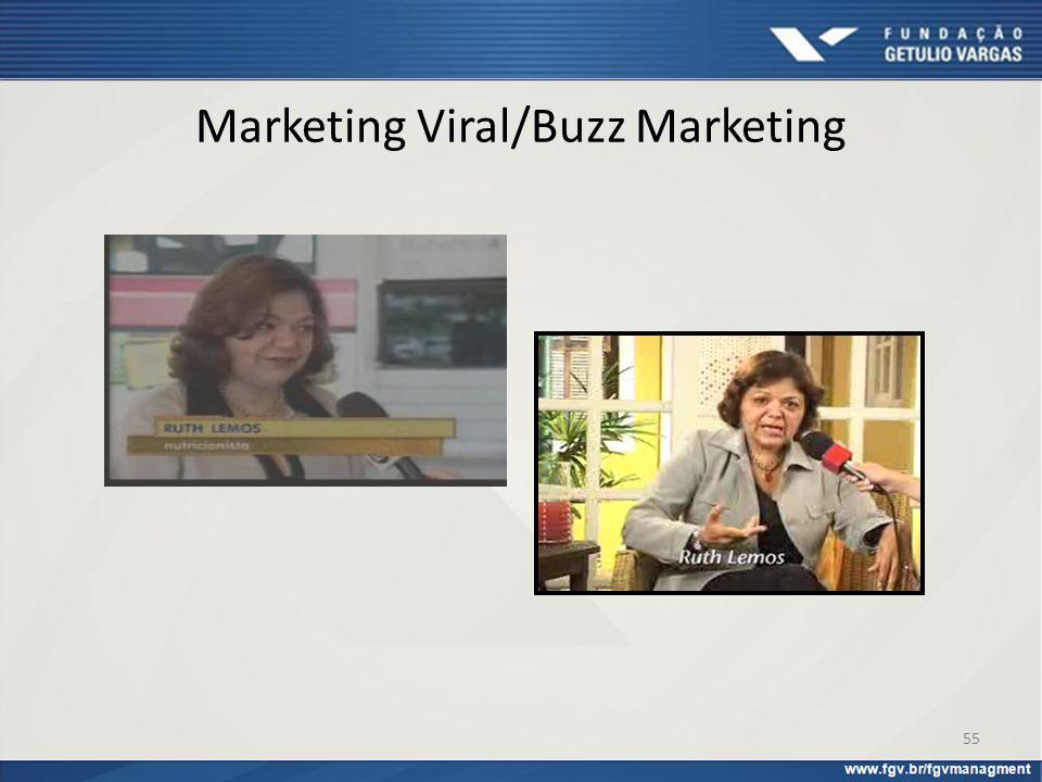 Marketing Viral/Buzz Marketing 55