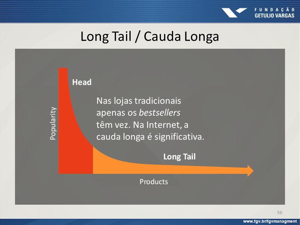 Long Tail / Cauda Longa Nas lojas tradicionais apenas os bestsellers têm vez. Na Internet, a cauda longa é significativa. 56