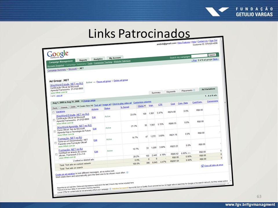Links Patrocinados 63