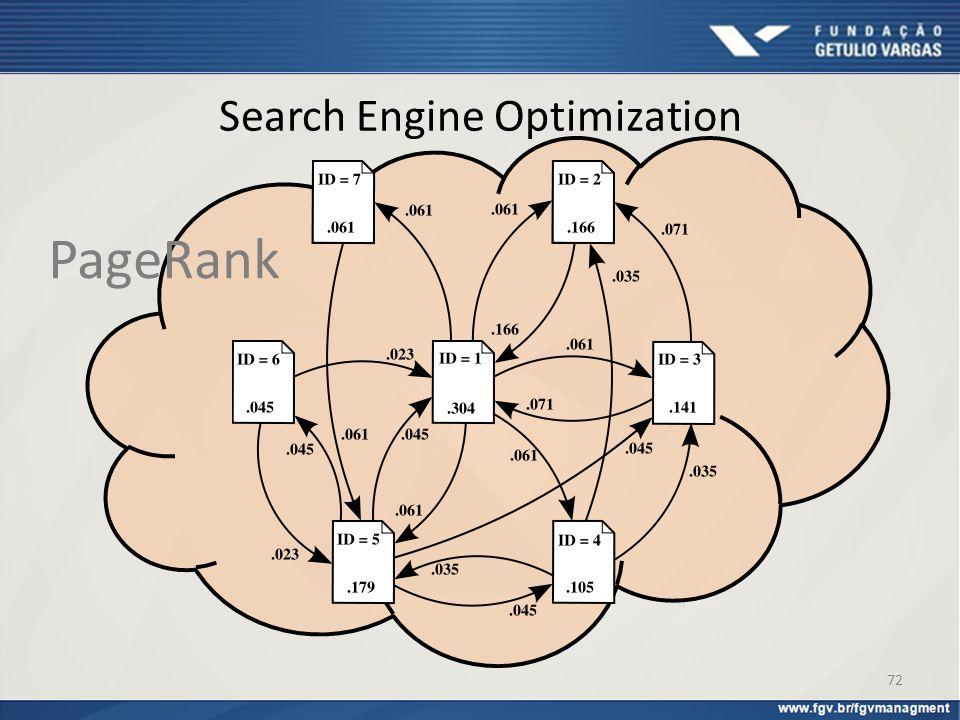 Search Engine Optimization PageRank 72