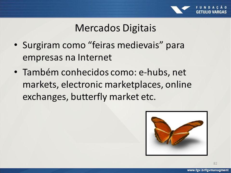 Mercados Digitais Surgiram como feiras medievais para empresas na Internet Também conhecidos como: e-hubs, net markets, electronic marketplaces, onlin