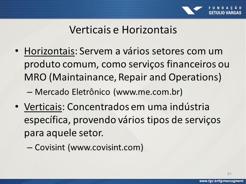 Verticais e Horizontais Horizontais: Servem a vários setores com um produto comum, como serviços financeiros ou MRO (Maintainance, Repair and Operatio