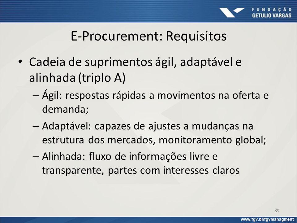 Cadeia de suprimentos ágil, adaptável e alinhada (triplo A) – Ágil: respostas rápidas a movimentos na oferta e demanda; – Adaptável: capazes de ajuste