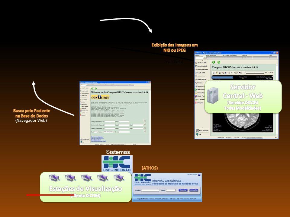 Fluxo de Diagnóstico por Imagens (Navegador Web) Sistemas (via Web) Visualização Alternativa