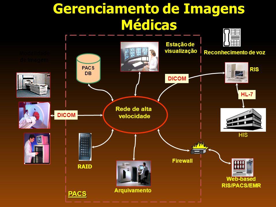 Rede de alta velocidade HIS Arquivamento Modalidade de Imagem Web-based RIS/PACS/EMR RIS Estação de visualização HL-7 DICOM PACS Firewall PACS DB DICOM RAID Reconhecimento de voz Gerenciamento de Imagens Médicas
