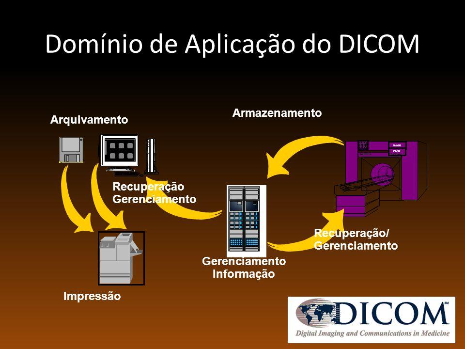 Sete classes de serviços DICOM relevantes Opcionais de Compra Verification - Serviço para verificar uma comunicação DICOM – DICOM Ping ou C-ECHO MWM – Modality Worklist Management – Tráfego de informações com o servidor Worklist (Ex.