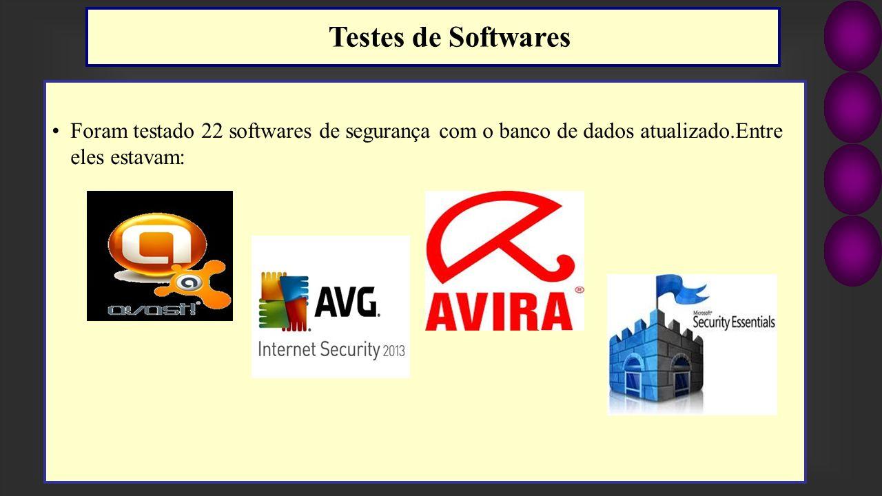 Foram testado 22 softwares de segurança com o banco de dados atualizado.Entre eles estavam: Testes de Softwares