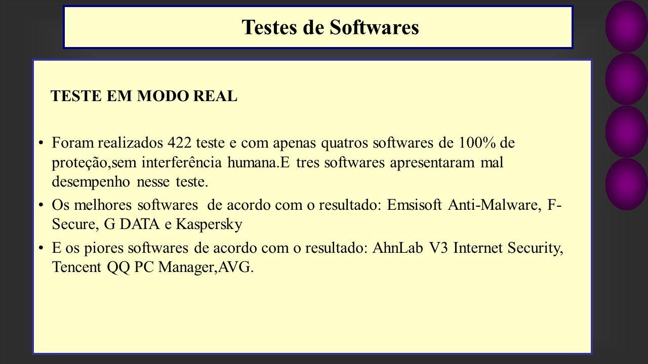 TESTE EM MODO REAL Foram realizados 422 teste e com apenas quatros softwares de 100% de proteção,sem interferência humana.E tres softwares apresentara