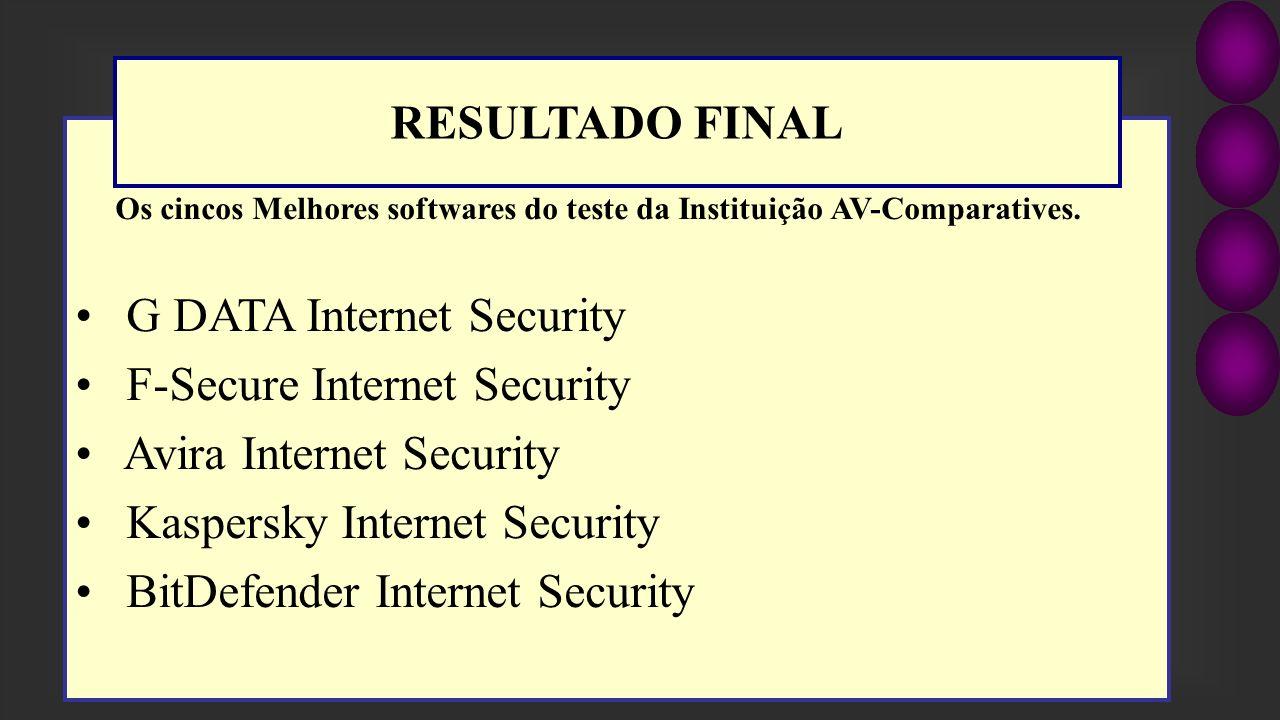 Os cincos Melhores softwares do teste da Instituição AV-Comparatives. G DATA Internet Security F-Secure Internet Security Avira Internet Security Kasp
