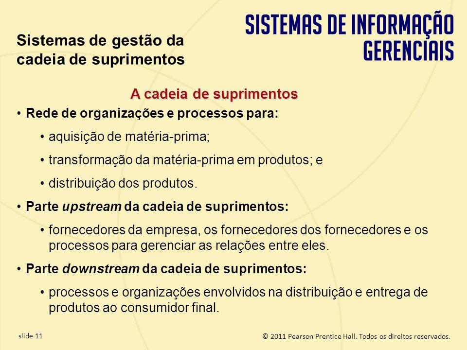 © 2011 Pearson Prentice Hall. Todos os direitos reservados. slide 11 A cadeia de suprimentos Rede de organizações e processos para: aquisição de matér