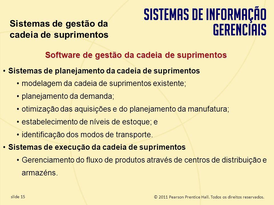 © 2011 Pearson Prentice Hall. Todos os direitos reservados. slide 15 Software de gestão da cadeia de suprimentos Sistemas de planejamento da cadeia de