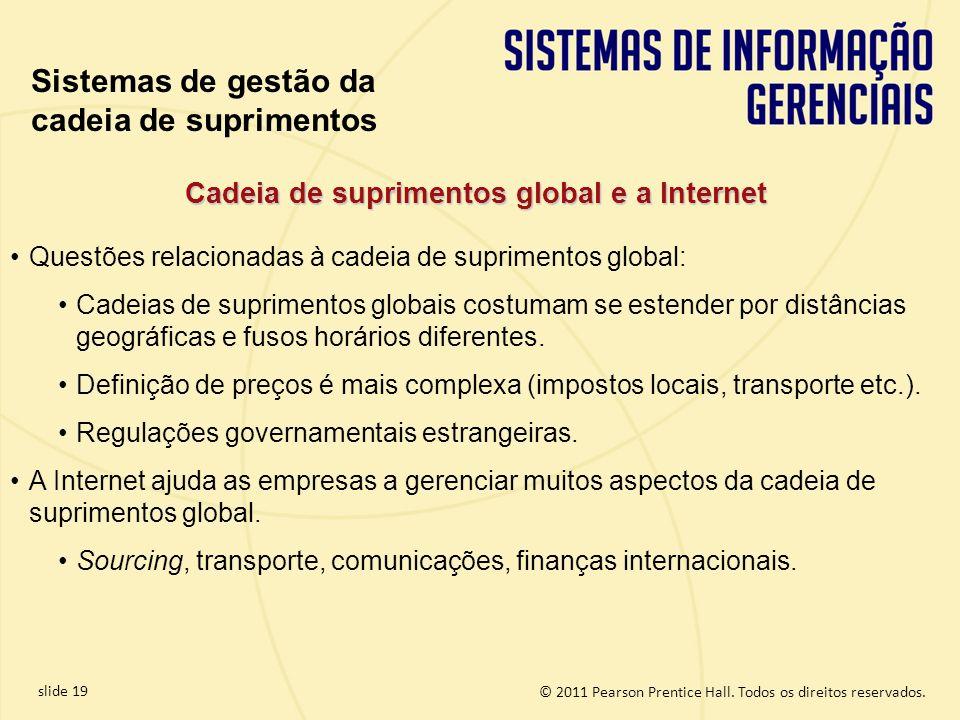 © 2011 Pearson Prentice Hall. Todos os direitos reservados. slide 19 Cadeia de suprimentos global e a Internet Questões relacionadas à cadeia de supri