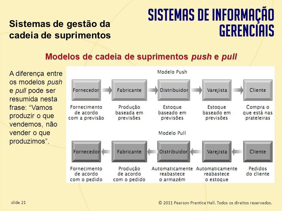 © 2011 Pearson Prentice Hall. Todos os direitos reservados. slide 21 Modelos de cadeia de suprimentos push e pull A diferença entre os modelos push e