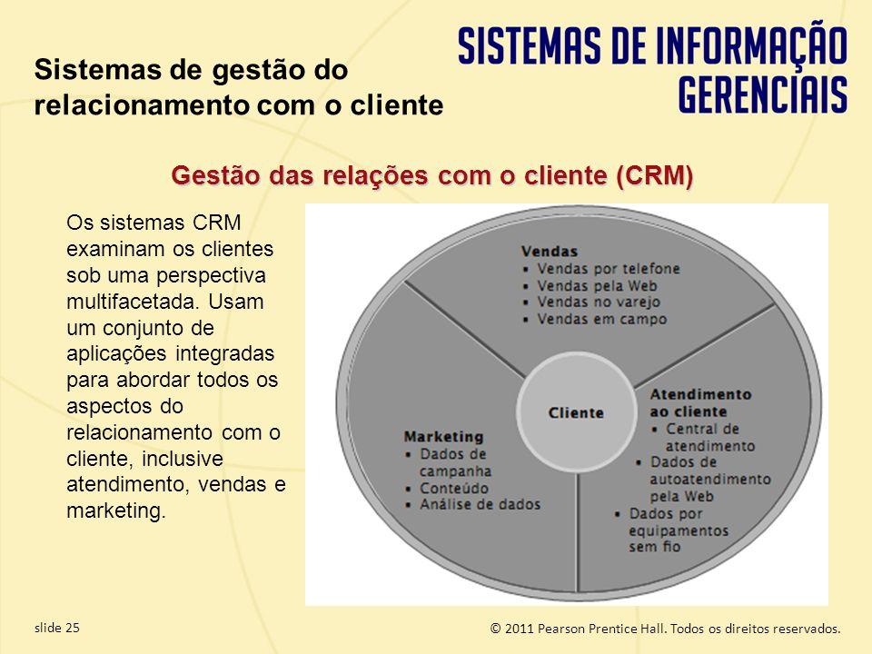© 2011 Pearson Prentice Hall. Todos os direitos reservados. slide 25 Gestão das relações com o cliente (CRM) Os sistemas CRM examinam os clientes sob