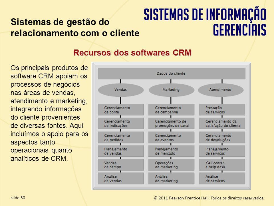 © 2011 Pearson Prentice Hall. Todos os direitos reservados. slide 30 Recursos dos softwares CRM Os principais produtos de software CRM apoiam os proce