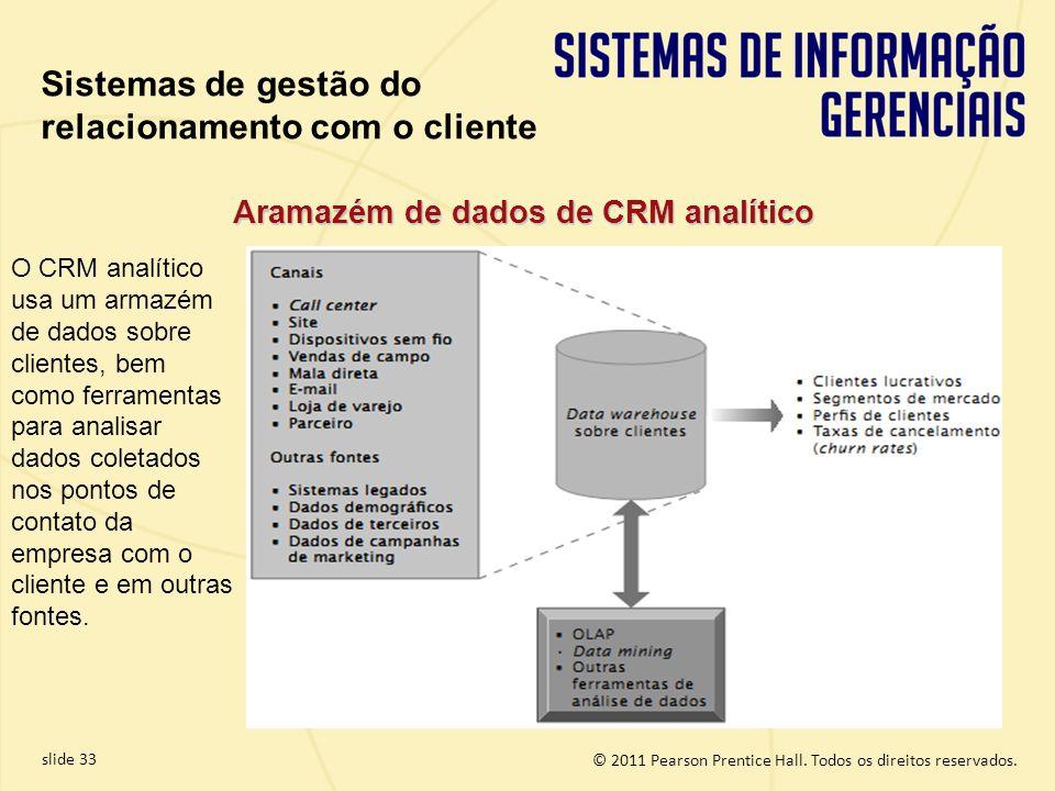 © 2011 Pearson Prentice Hall. Todos os direitos reservados. slide 33 Aramazém de dados de CRM analítico O CRM analítico usa um armazém de dados sobre