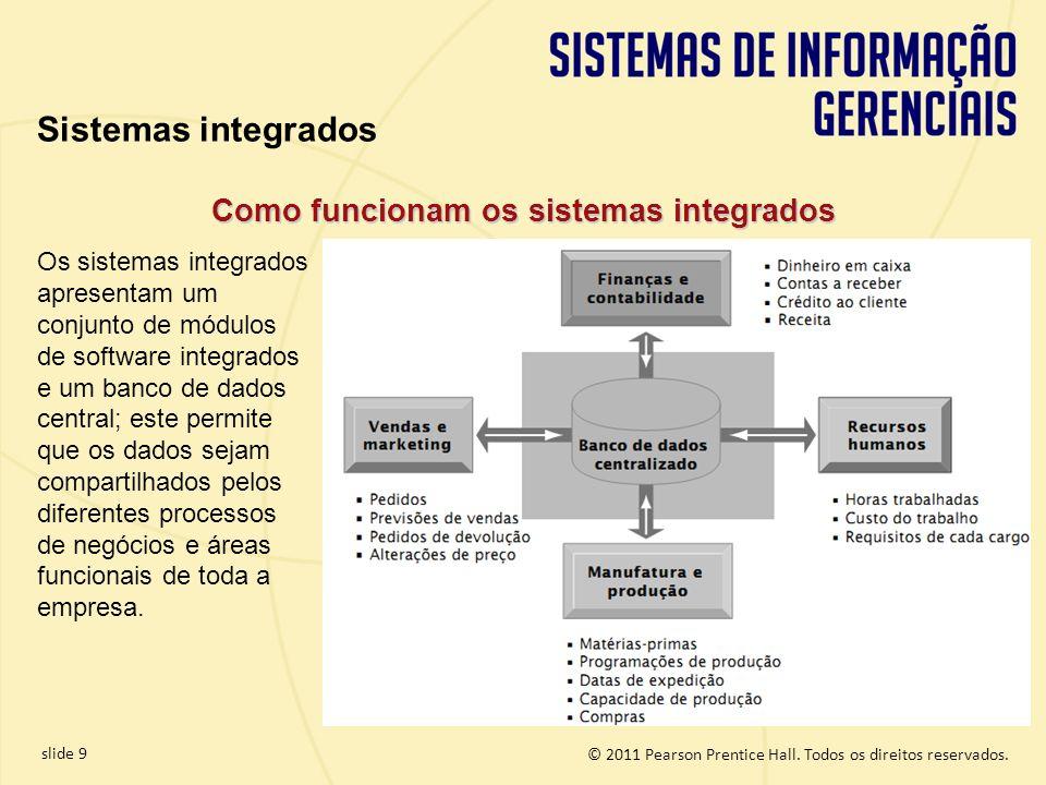 © 2011 Pearson Prentice Hall. Todos os direitos reservados. slide 9 Os sistemas integrados apresentam um conjunto de módulos de software integrados e