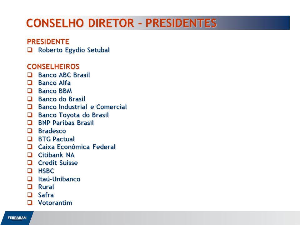 PRESIDENTE Roberto Egydio Setubal Roberto Egydio SetubalCONSELHEIROS Banco ABC Brasil Banco ABC Brasil Banco Alfa Banco Alfa Banco BBM Banco BBM Banco
