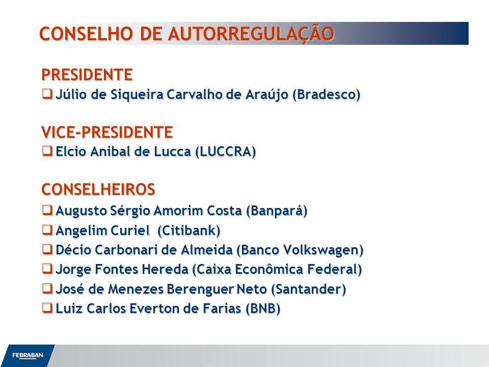 PRESIDENTE Júlio de Siqueira Carvalho de Araújo (Bradesco) Júlio de Siqueira Carvalho de Araújo (Bradesco)VICE-PRESIDENTE Elcio Anibal de Lucca (LUCCR