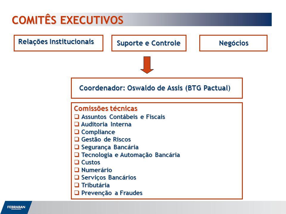 COMITÊS EXECUTIVOS COMITÊS EXECUTIVOS Relações Institucionais Negócios Suporte e Controle Coordenador: Oswaldo de Assis (BTG Pactual Coordenador: Oswa