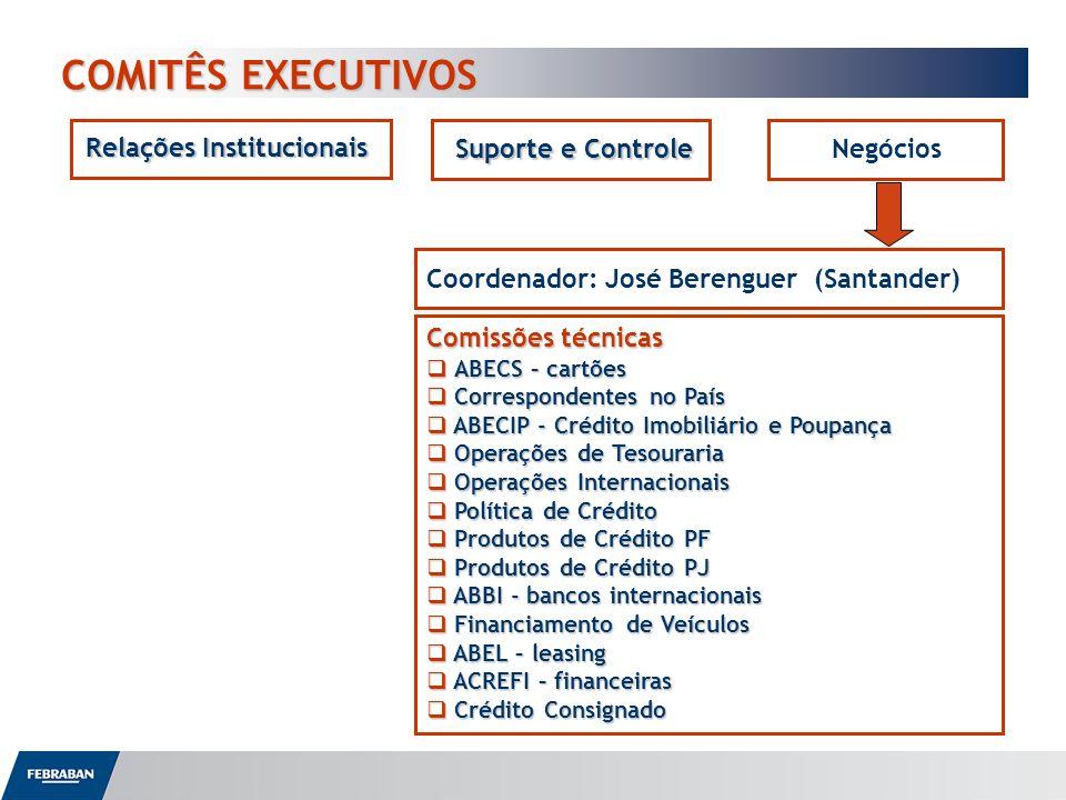 COMITÊS EXECUTIVOS Relações Institucionais Suporte e Controle Negócios Coordenador: José Berenguer (Santander) Comissões técnicas ABECS – cartões ABEC